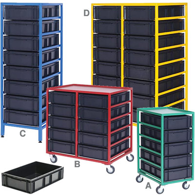 container trolleys and racks